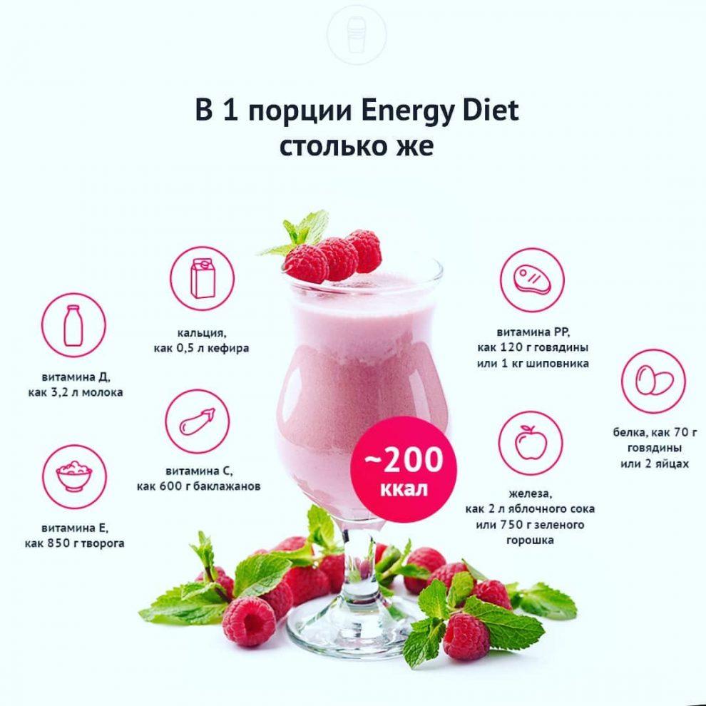 Энерджи Диет Вес