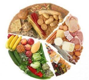 диета 90 дней