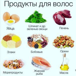 produkty-dlya-rosta-volos
